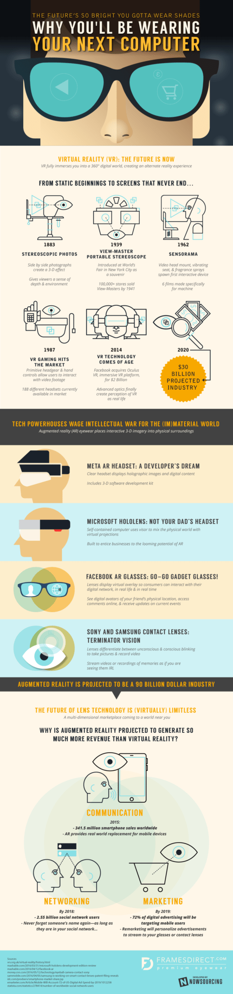 virtual-reality-glasses