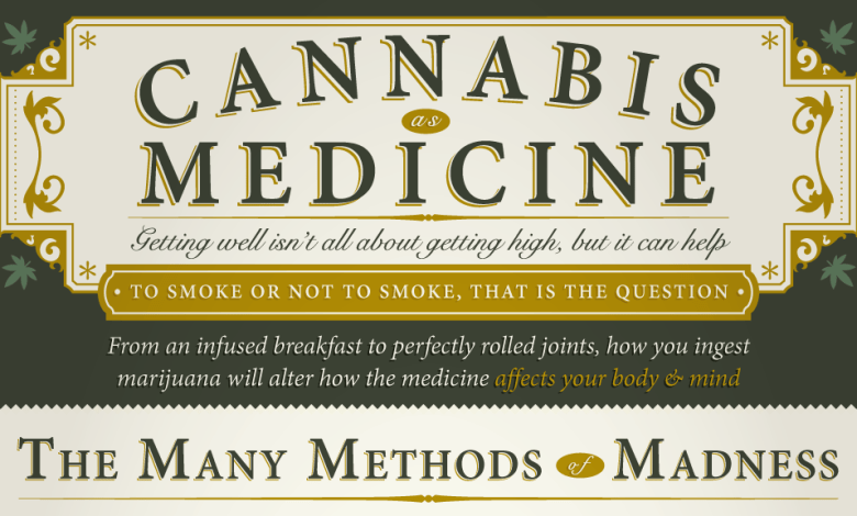 Photo of How Medical Cannabis Is Changing The World [Infographic]