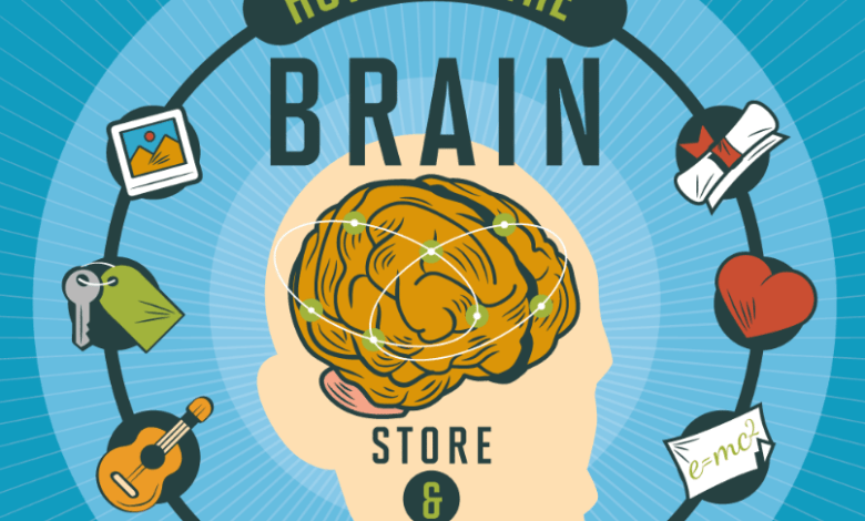 Photo of How Your Brain Can Get Hacked [Infographic]