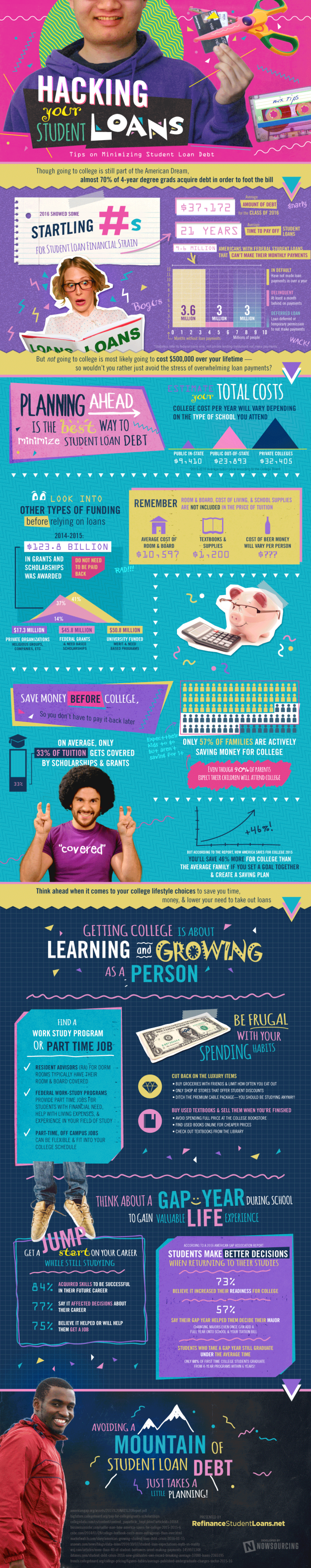 Preventing Financial Cancer [Infographic] 1