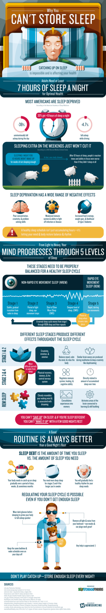 Stop Trying To Make Up Sleep On The Weekends [Infographic] 1