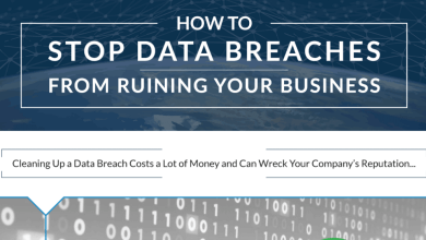 Photo of Third Party Vendors: Major Source Of Data Breaches [Infographic]