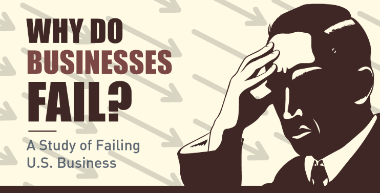 Photo of Why Do Businesses Fail And What Can You Do About It? [Infographic]