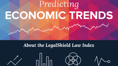 Photo of Watch Economic Trends For Business Advice [Infographic]
