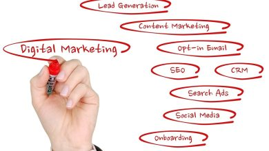 Photo of Essential Elements Of A Successful Digital Marketing Campaign