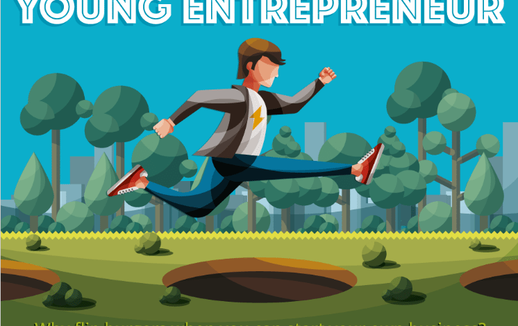 Photo of Pitfalls Of Being A Gen Z Entrepreneur [infographic]