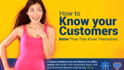 Know Your Customers Better For Business Sake 4