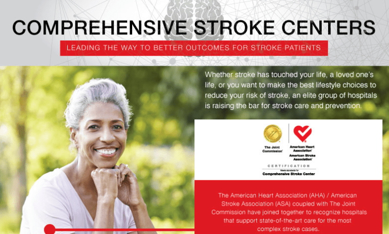 Photo of Comprehensive Stroke Centers [Infographic]