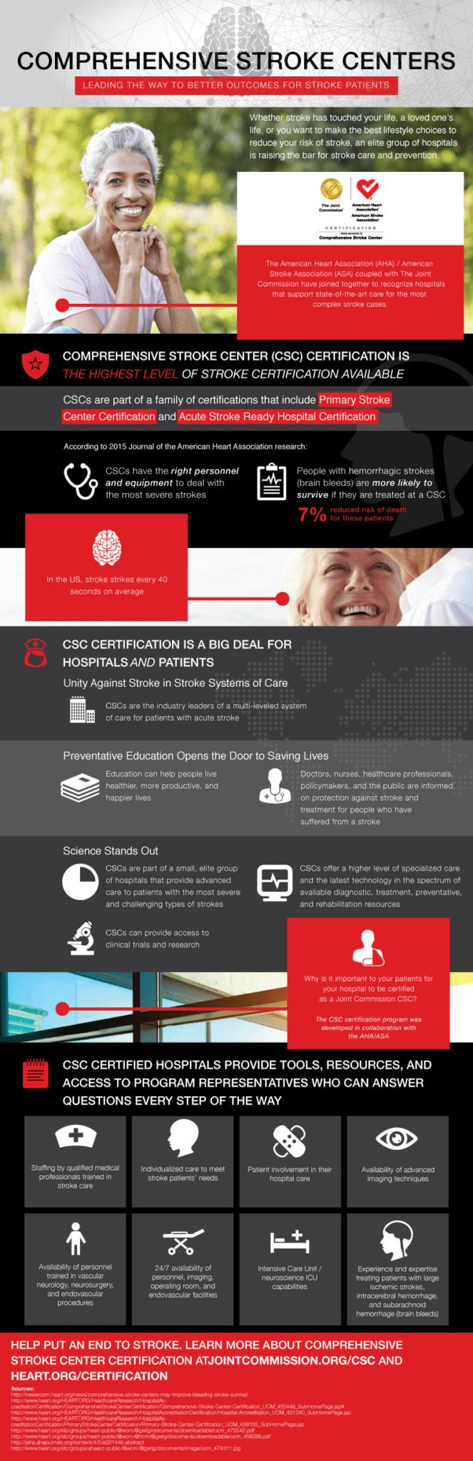 Comprehensive Stroke Centers [Infographic] 1