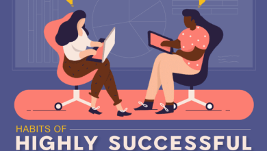 Photo of Habits Of Highly Successful Startup Founders [Infographic]