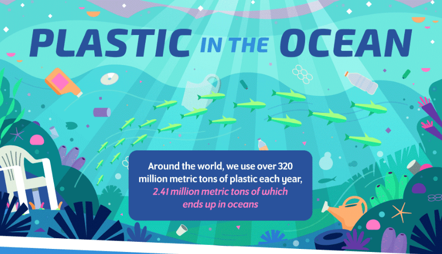 Is Plastic In The Ocean Really A Problem? 1