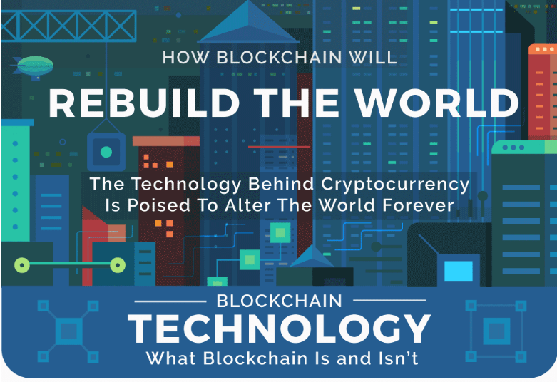 Can Blockchain Rebuild The Future? [Infographic]