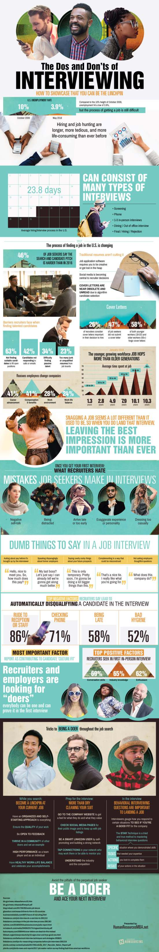 How To Ace Your Next Job Interview [Infographic] 1