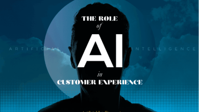 Photo of The Role Of AI In Customer Service