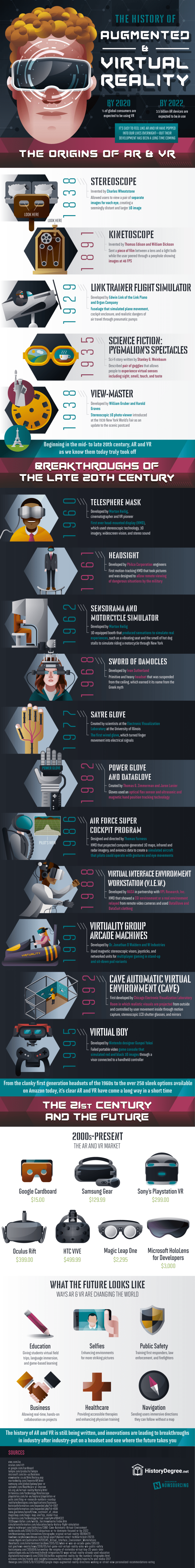 The History Of Virtual And Augmented Reality Tech 1