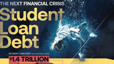 Photo of Will Student Loans Be The Next Financial Crisis?