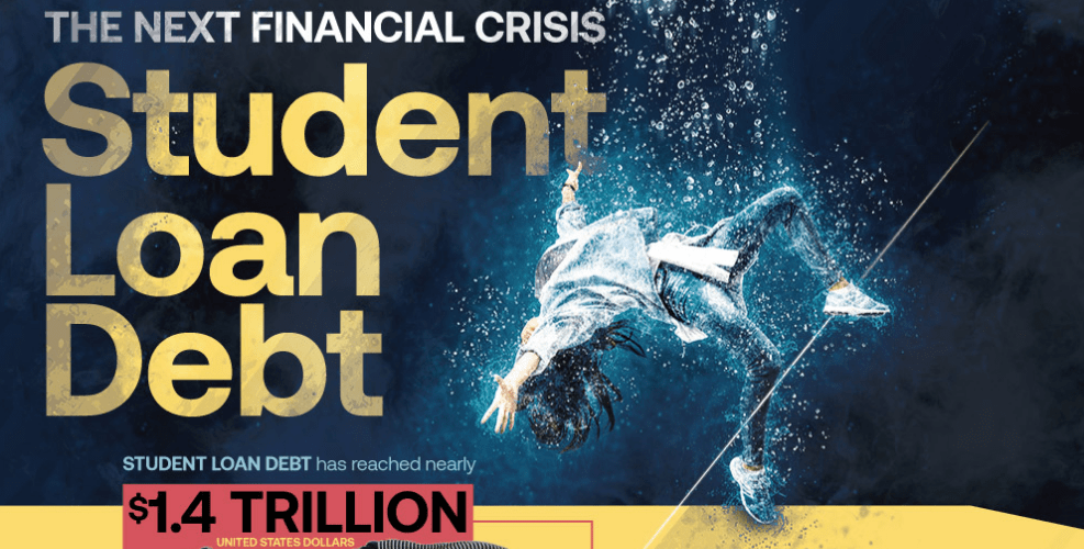 Will Student Loans Be The Next Financial Crisis? 1