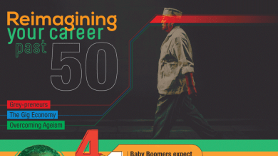 Photo of Re-Imagining Your Career After 50 [Infographic]