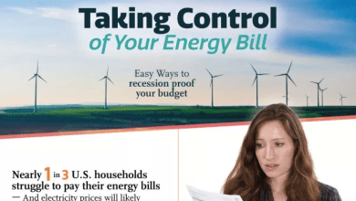 Photo of Lower Your Energy Bill To Take Control Of Your Financial Situation