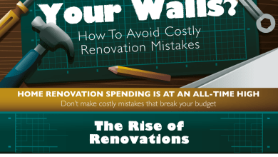 Photo of Think Before You Renovate