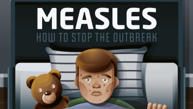 Photo of Stopping The Measles Outbreak Before It Becomes An Epidemic