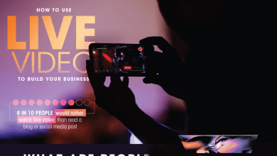 Photo of How Livestreaming Video Boosts Engagement