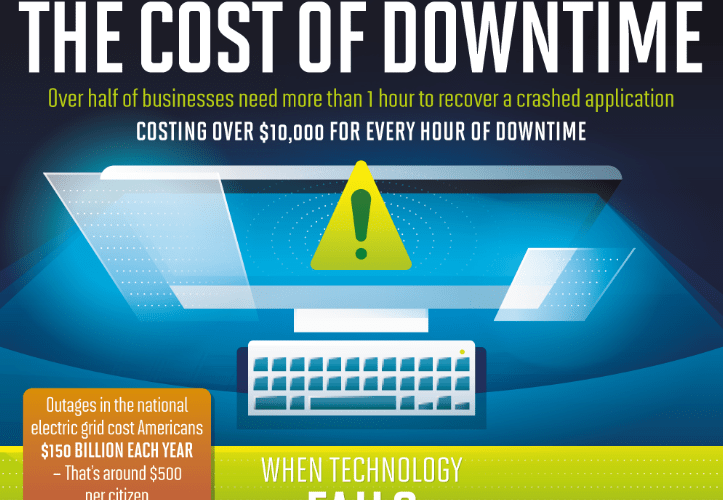 Defending Your Business Against Downtime 1