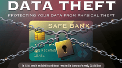 How Credit Card Fraud Happens: Do Chip Cards Help? 9