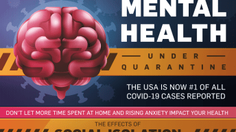 Protecting Your Mental Health Under Quarantine 1