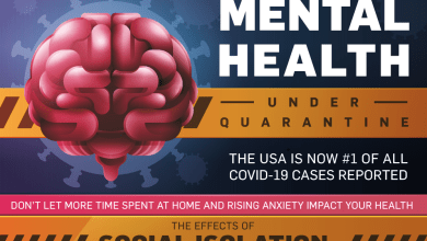 Photo of Protecting Your Mental Health Under Quarantine