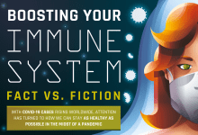 Photo of How Your Immune System Works