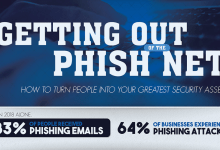 Photo of How Businesses Can Reduce Phishing Attacks