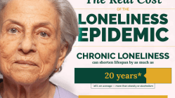 How The Pandemic Affects Loneliness 11