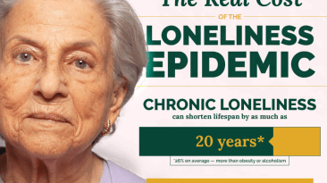 How The Pandemic Affects Loneliness 16