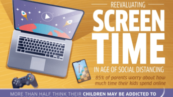 Is Online School Getting Kids Hooked On Screens? 1