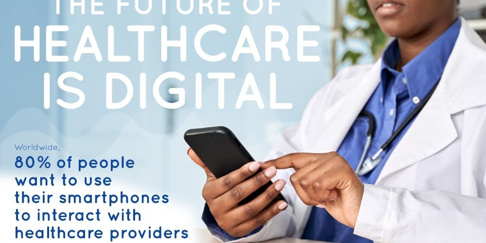Communicate Your Issues: Healthcare Messaging on Your Smartphone 1