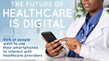 Communicate Your Issues: Healthcare Messaging on Your Smartphone 2