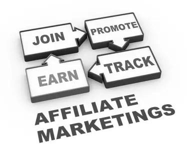 new blogger affiliate marketing,Affiliate Marketing