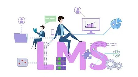 How Learning Management System or LMS Strengthens the Learning Process