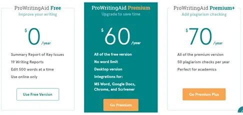 ProWritingAid Price