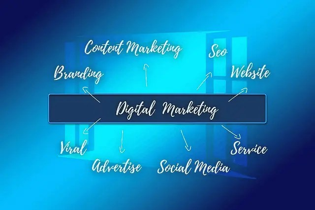 Top 4 Steps In Creating A Successful MSP Marketing Strategy 2