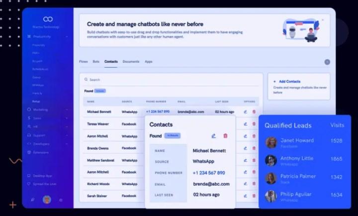 Botup Chatbot Software Review 4