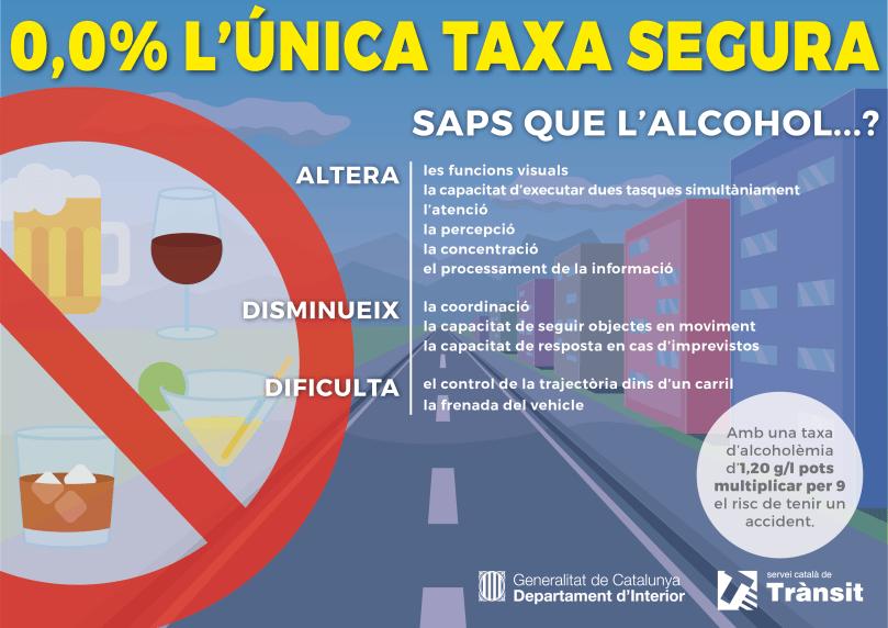 infografia-alcohol-definitiva-catala