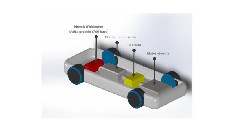 cotxe_hidrogen
