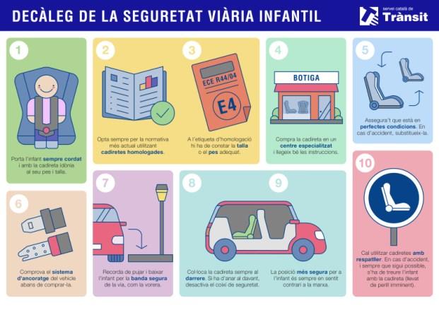 Decàleg de la seguretat viària infantil