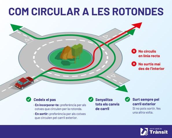 Infografia rotonda DEFINITIVA