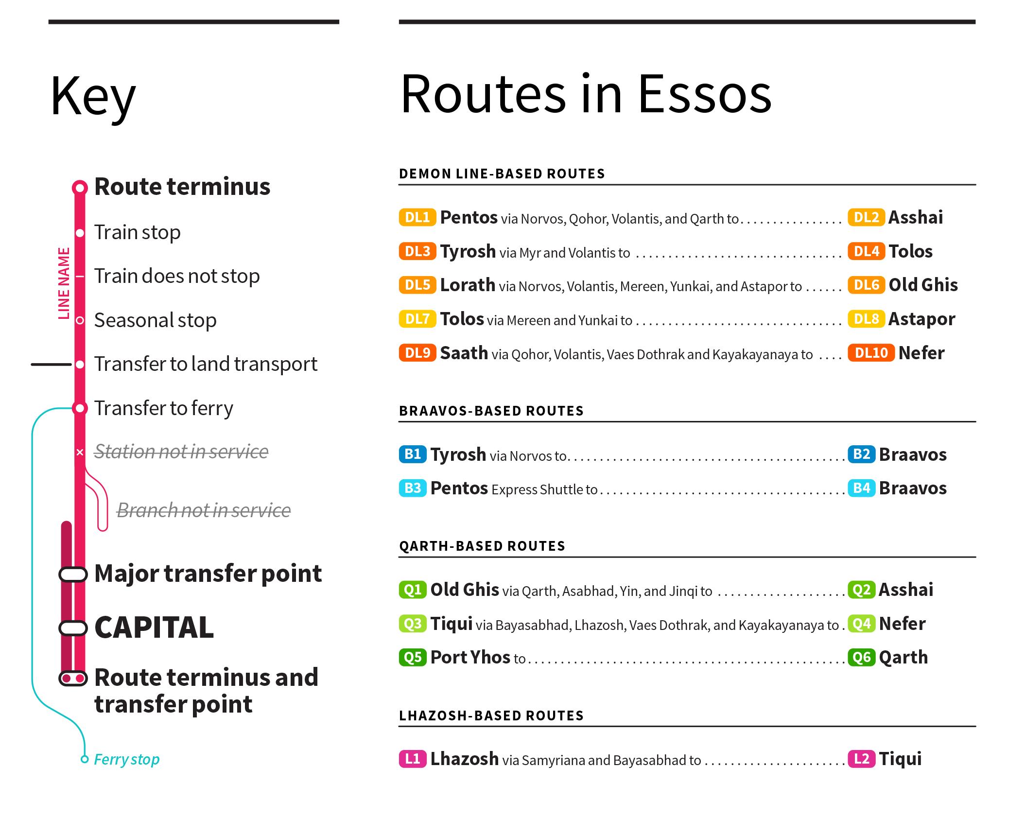 Game of Throne Trivia Enaknya jalan jalan naik MRT di