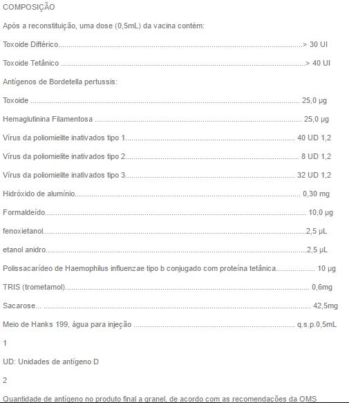 Pentaxim (difteria, tétano, pertussis (acelular), poliomielite 1, 2 e 3 (inativada) e  Haemophilus influenzae b (conjugada))