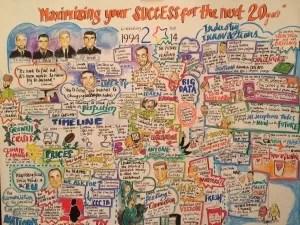 Общее ежегодное собрание EVA 2014: увеличим ваш успех в следующие 20 лет!
