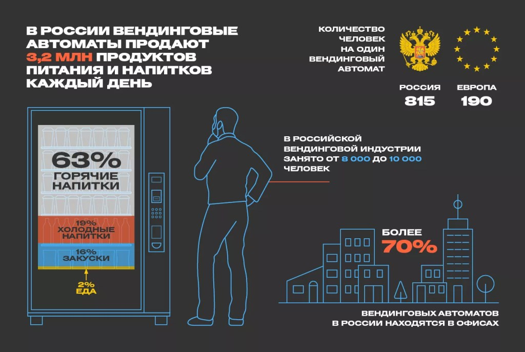Борис Белоцерковский жизнь после «одноруких бандитов»